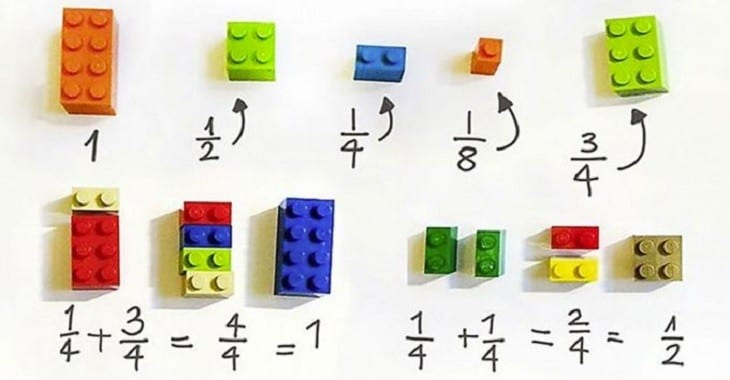 matematica con i lego