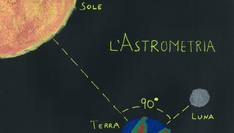 Astrometria_didattica dell'ascolto