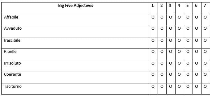 esempio-big-five-adjectives